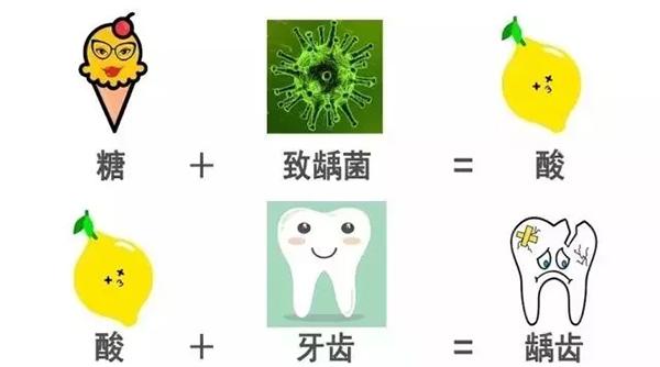 可乐牙是什么